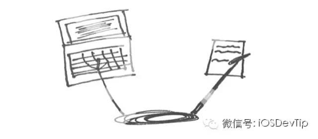 [译] 软件工程师应该写作