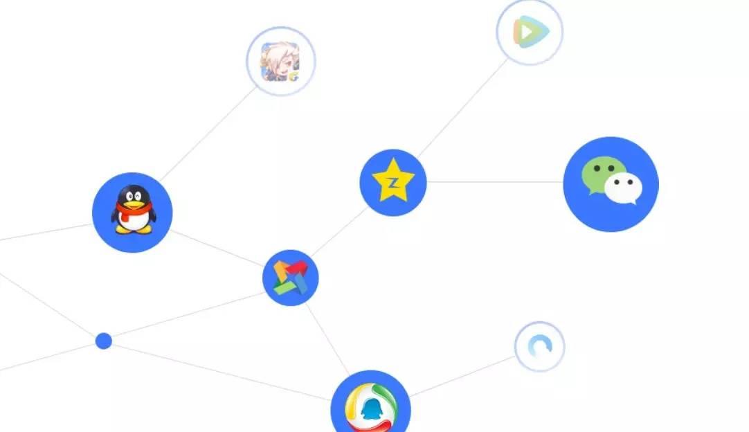 从离线到实时的海量计算:腾讯大数据的业务驱动与技术实现