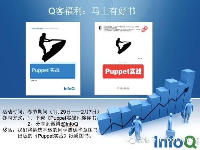 Q客福利:新春马上有好书《Puppet实战》