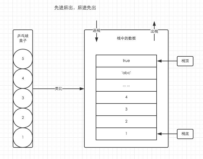 前端基础进阶(一):内存空间详细图解