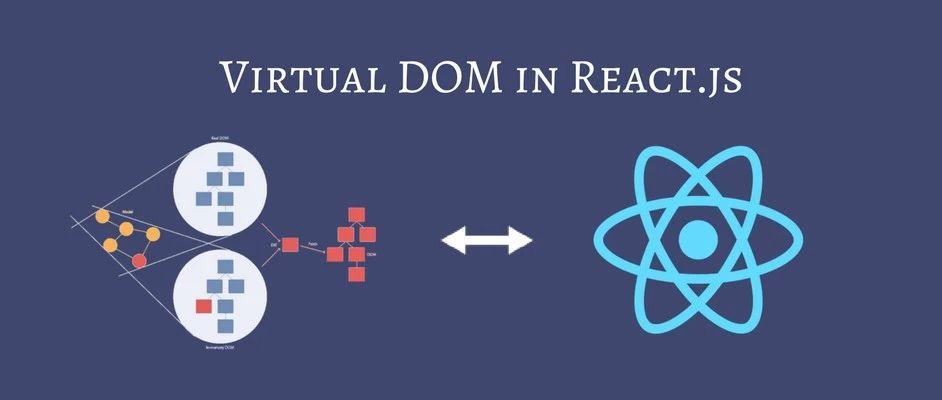 【英】Understanding the Virtual DOM
