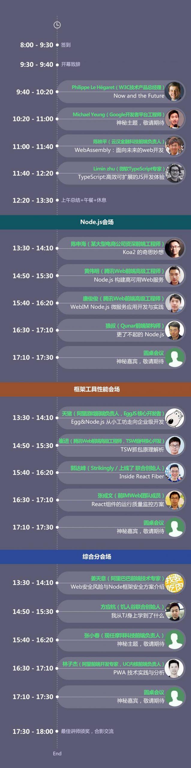 大咖云集!IMWebConf 2017 前端大会即将在深圳盛大开幕