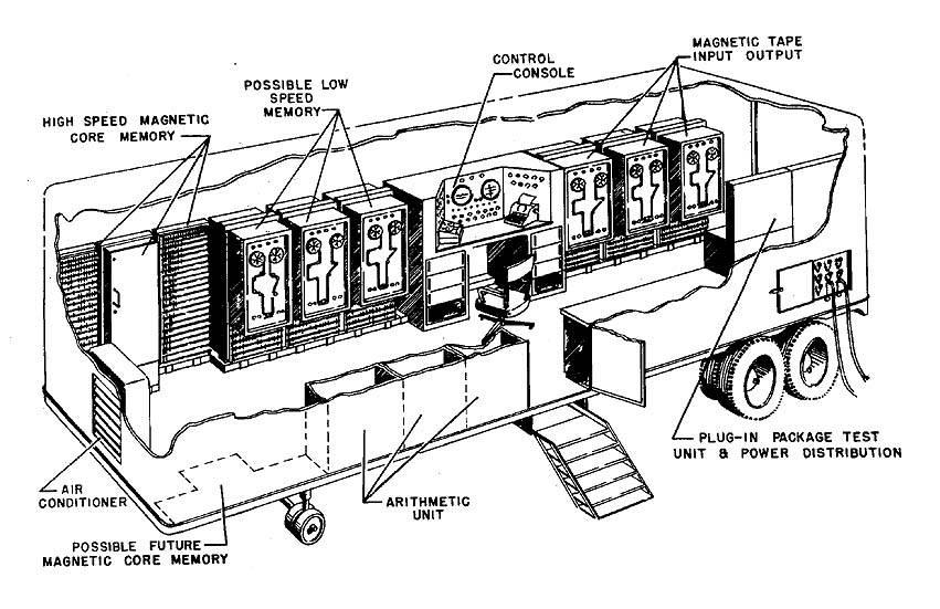 【第652期】从发展历史理解 ES6 Module